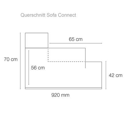 Pfs connect sofa 2