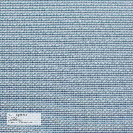 Sika Fabric Stoff A Outdoor Lightblue