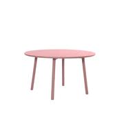 Runder Tisch 'Profile'