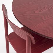 Stnm profile table 052