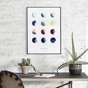 Kunstprint 'Moon Phases'